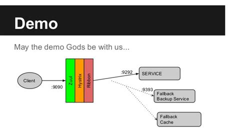 how netflix does microservices