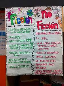 Ficción V No Ficción Translated Bilingual And Dual