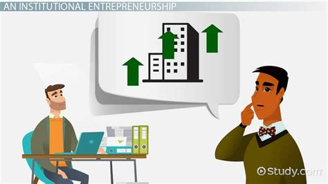 institutional entrepreneurship theory examples video