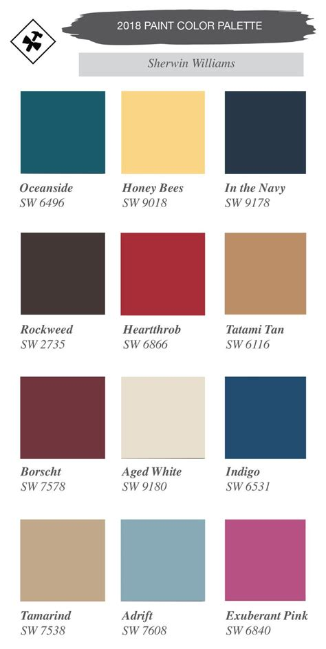 2018 paint color palette with sherwin williams home