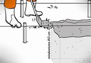 Fundament Für Mauer : fundament erstellen obi zeigt wie es geht ~ Whattoseeinmadrid.com Haus und Dekorationen