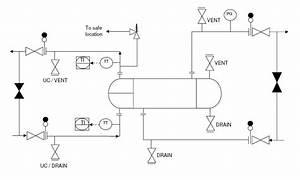 Typical Shell  U0026 Tube Heat Exchanger P U0026id Diagram