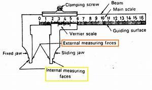 33 Vernier Caliper Diagram