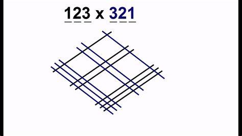 103 Visual Multiplication  Dr Len Fisher