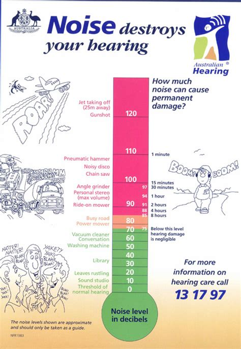 protect  hearing hardy audio  voice  specialist tvradio