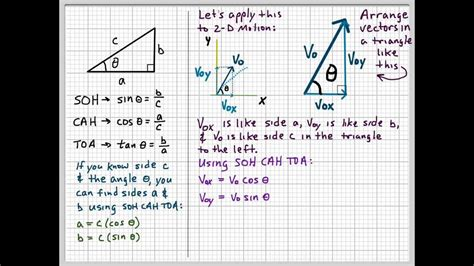 When To Use Sine & Cosine In 2d Motion And Force Diagrams Youtube