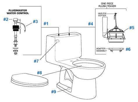 old american standard sink parts american standard toilet seats mancesa toilet lowes