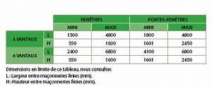 Hauteur D Une Porte : largeur baie coulissante standard baie vitr e 4 m tres prix patcha ~ Medecine-chirurgie-esthetiques.com Avis de Voitures