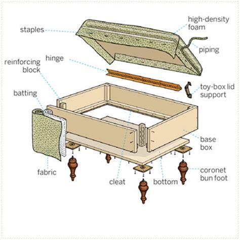 how to build an ottoman wood storage ottoman building plans pdf plans