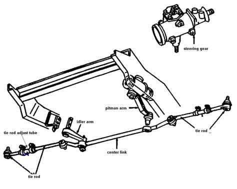Dodge Ram Steering Column Diagram Car Interior