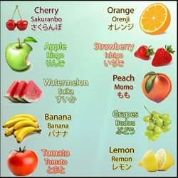Fruits in Japanese Language