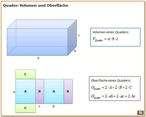quader volumen und quader oberflaeche mit formel