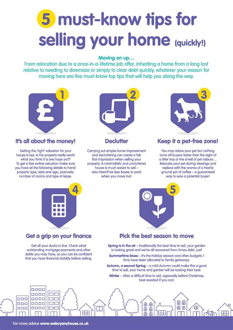 Design Tips For Selling Your Home 5 must tips for selling your home quickly infographic