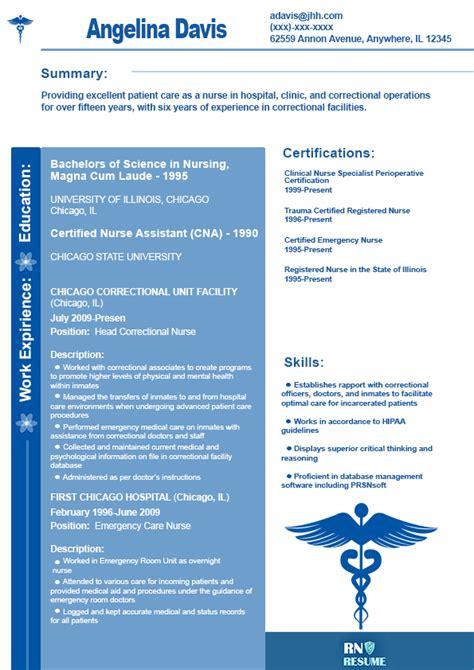 resume correctional service rn resume
