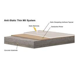 esd anti static flooring the concrete protector
