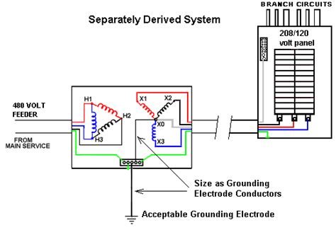 110v transformer wiring diagram wiring diagram