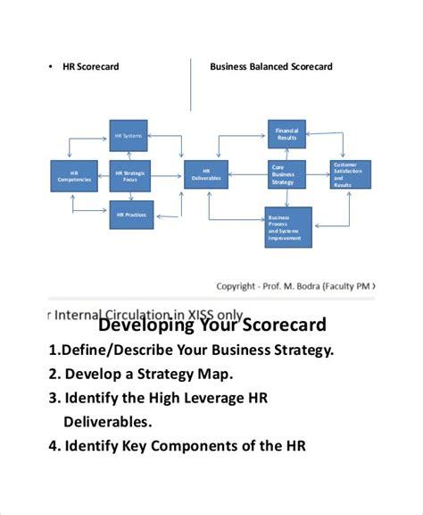 hr scorecard template   word  documents