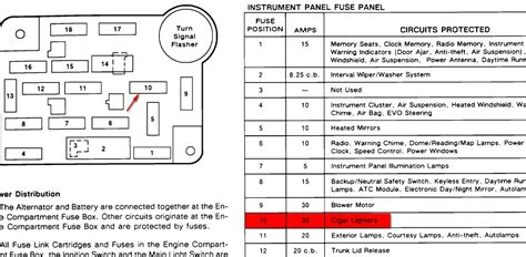 For A 2000 Lincoln Town Car Fuse Diagram Interior by 98 Rav4 Fuse Diagram Wiring Library