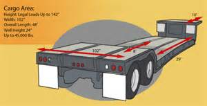 Step Deck Flatbed by Extra