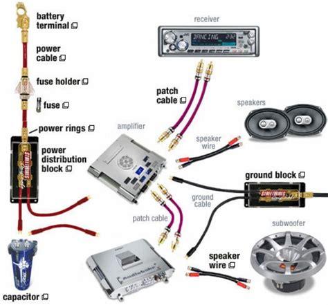car wiring wiring diagram with description