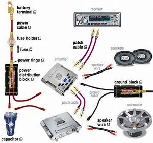 Auto Wiring Diagrams   Spectacular Of Amp Wire Diagram Find The Answer To This Car Amp Wiring