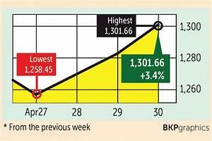 Fed Pledge And Covid Drug News Lift Asian Stocks