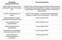 срок оплаты ндфл с отпускных за декабрь 2019
