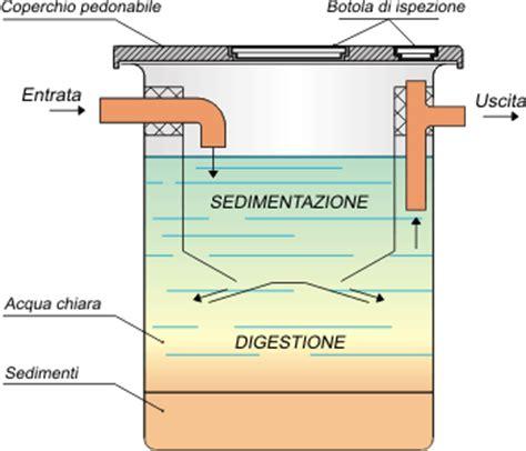 Vasca Imhoff Dwg by Ogni Quanto Spurgare La Fossa Biologica