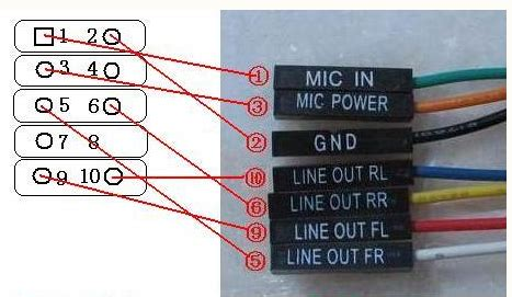 How Connect Front Audio Panel Super User