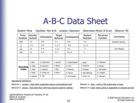 applied behavior analysis  teachers powerpoint