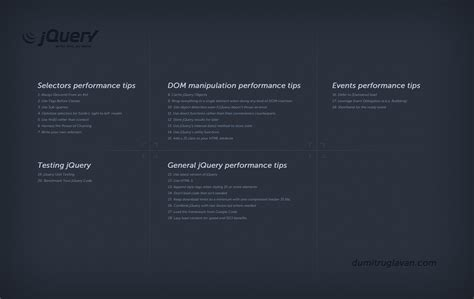 web developer wallpaper wallpapersafari