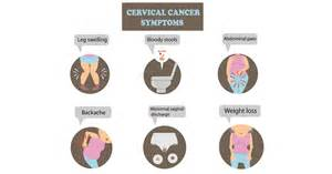 The Ultimate Guide To Cervical Cancer Prevention In