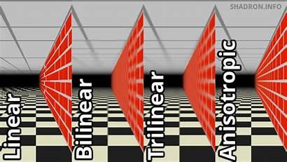 Filtering Texture Comparison Modes Imgur