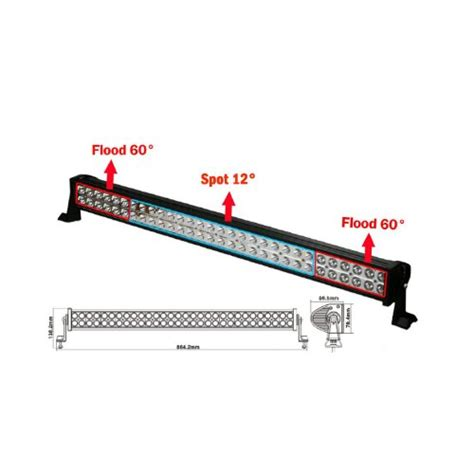top 10 best road led light bars for trucks reviews