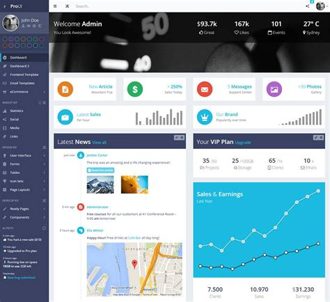 Design Template Magento Bootstrap by 35 Best Bootstrap Design Templates Themes Free