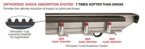 landice  orthopedic suspension belt upgrade ultimate