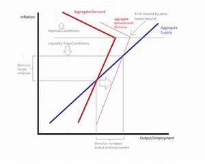 Separating Hyperplanes
