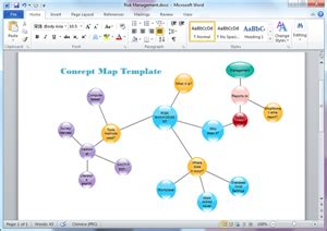concept map templates  word powerpoint
