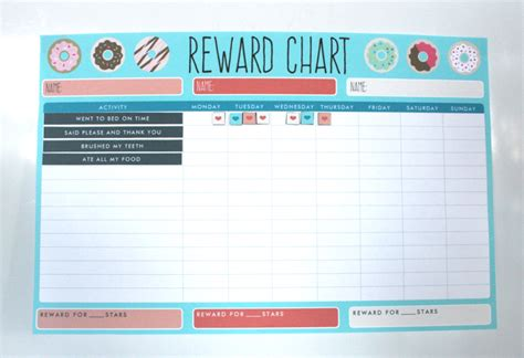 Reward Chart And Certificate