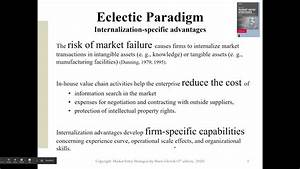 Internationalization Theories  The Eclectic Paradigm