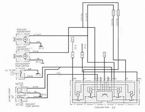 Cooling Fan Operation And Troubleshooting