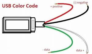 Usb Cord Wire Diagram