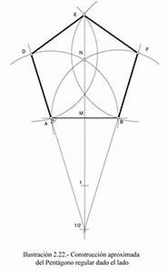 Gothic Architecture: Ogee Arch geometry Art