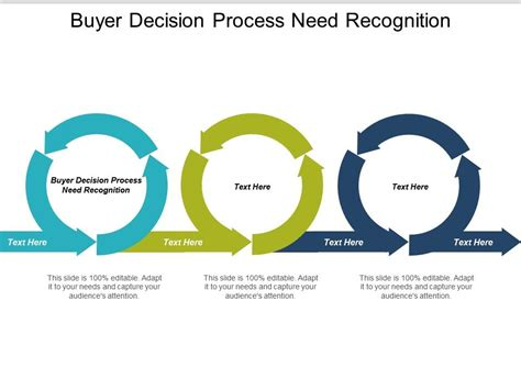 buyer decision process  recognition  powerpoint