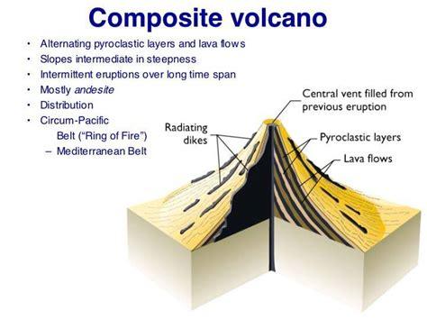 composite volcano diagram quotes