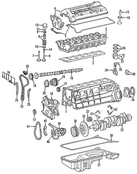 mounts for 2005 mercedes e 320 rbm of atlanta parts
