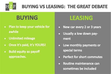 buying a car vs leasing buy or lease for tax purposes what 39 s the best way to own
