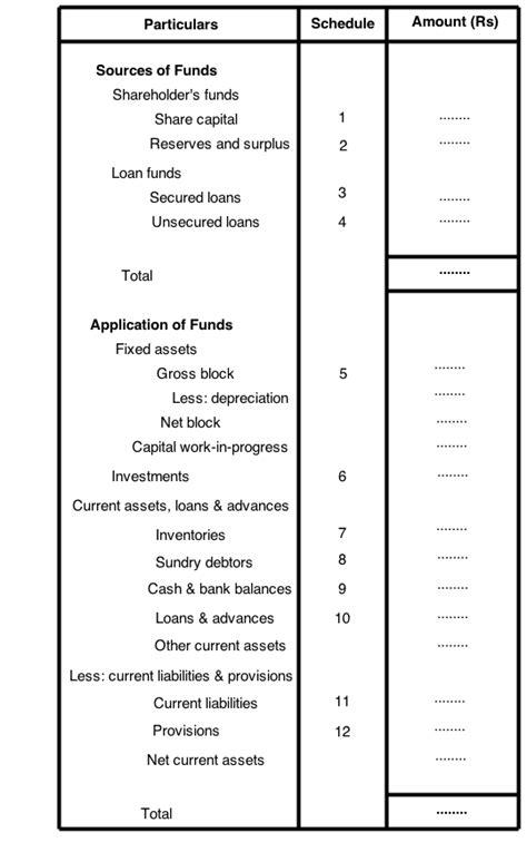 trading profit and loss account and balance sheet