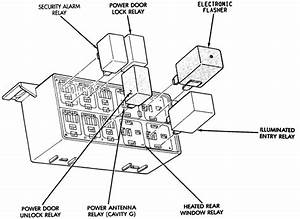1999 jeep wrangler fuse diagram 1999 free engine image With valve location together with 95 jeep wrangler wiring diagram also jeep
