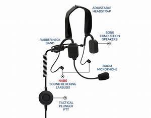 Crane Bone Conduction Tactical Headset